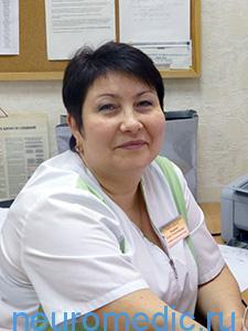 Павленко Елена Александровна